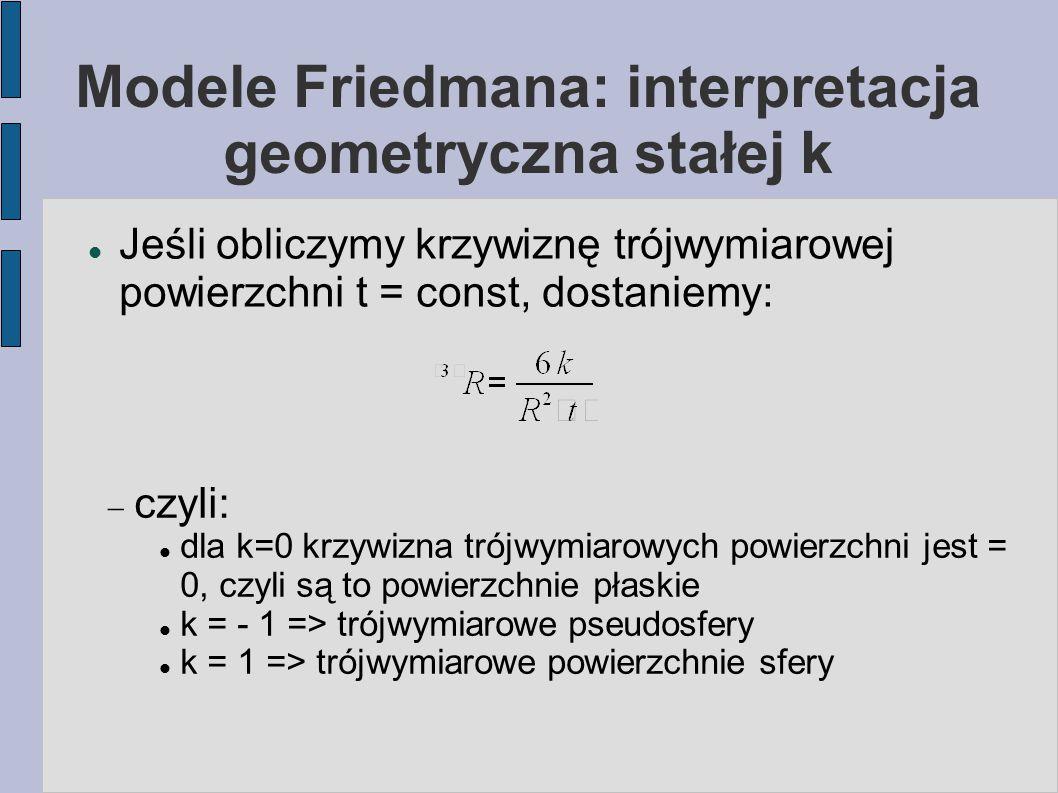 Modele Friedmana: interpretacja geometryczna stałej k