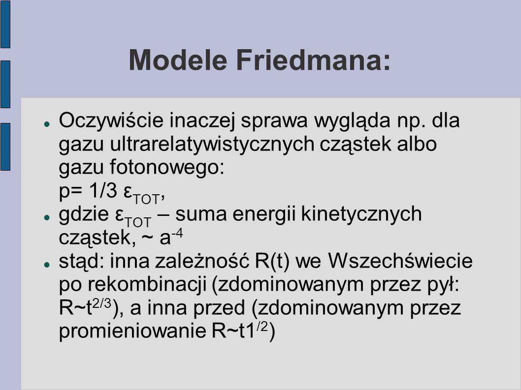 Modele Friedmana: