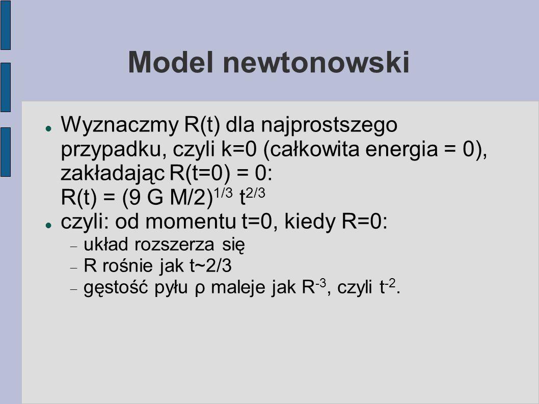 Model newtonowski