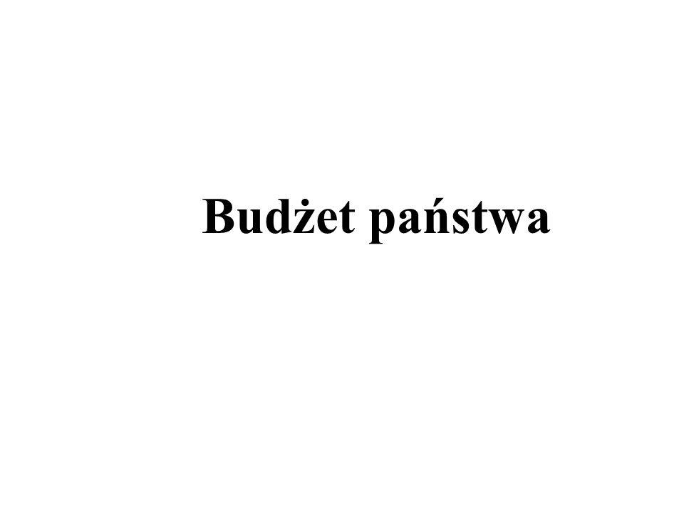 Budżet państwa
