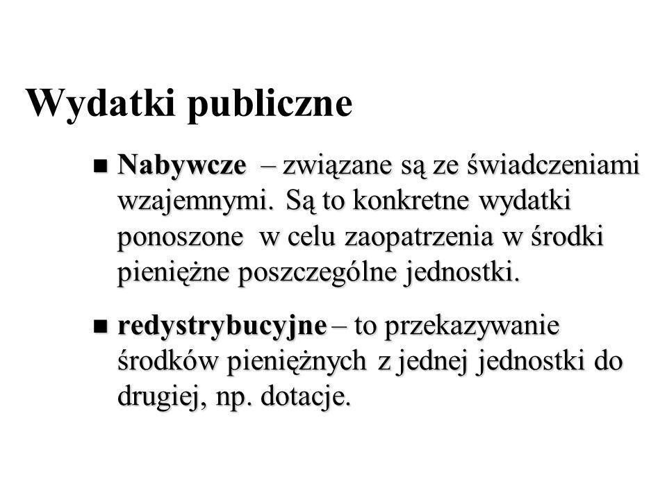 Wydatki publiczne