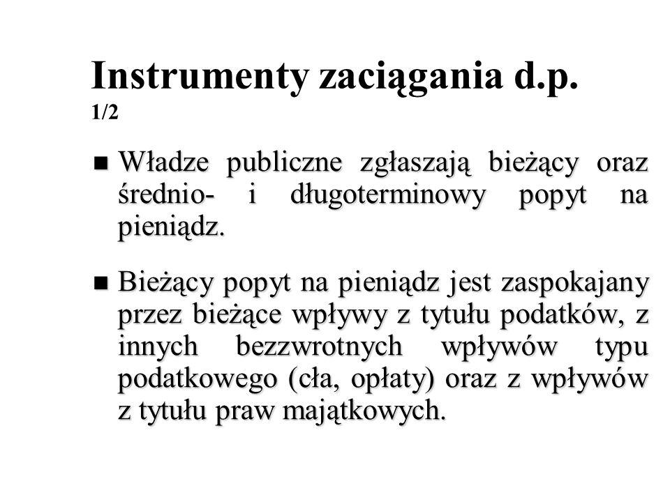 Instrumenty zaciągania d.p. 1/2