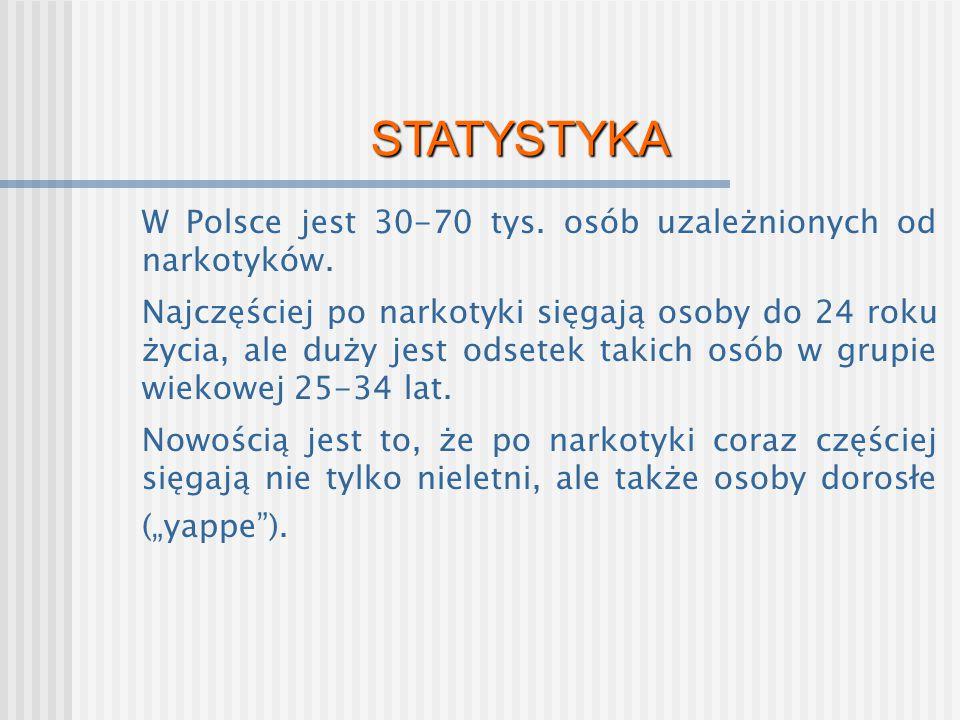 STATYSTYKA W Polsce jest 30-70 tys. osób uzależnionych od narkotyków.