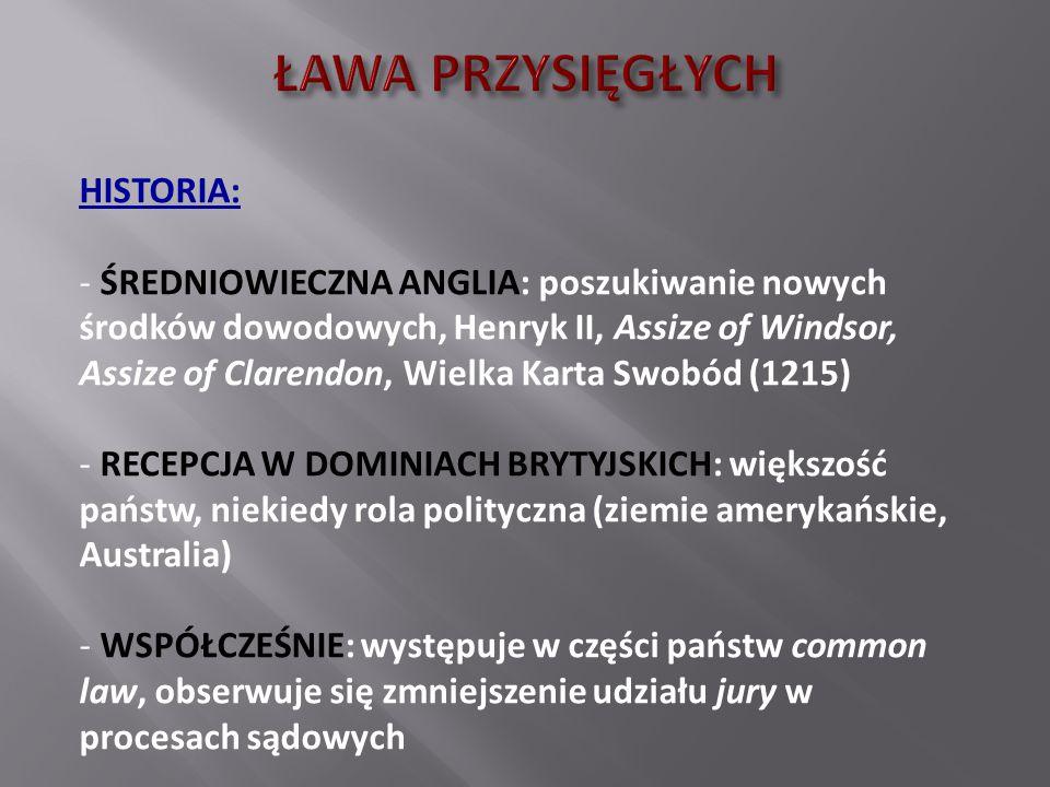 ŁAWA PRZYSIĘGŁYCH HISTORIA: