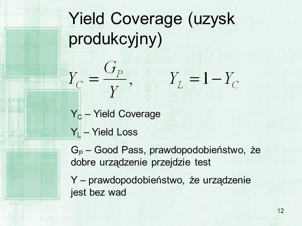 Yield Coverage (uzysk produkcyjny)
