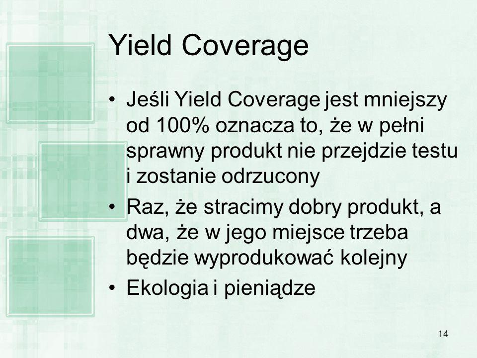Yield Coverage Jeśli Yield Coverage jest mniejszy od 100% oznacza to, że w pełni sprawny produkt nie przejdzie testu i zostanie odrzucony.