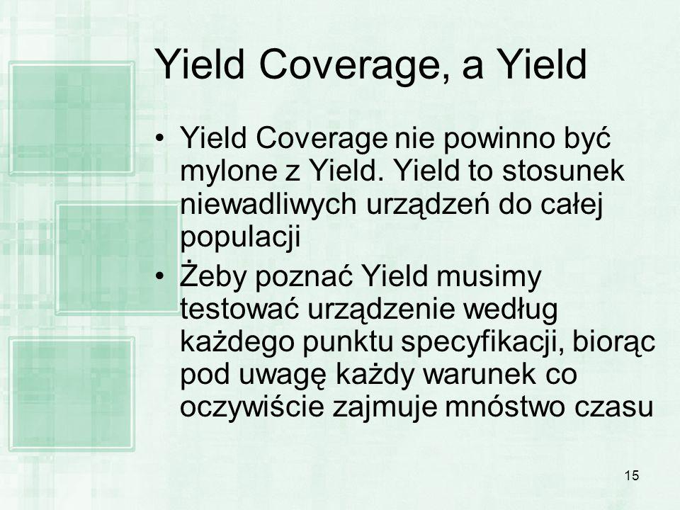 Yield Coverage, a Yield Yield Coverage nie powinno być mylone z Yield. Yield to stosunek niewadliwych urządzeń do całej populacji.
