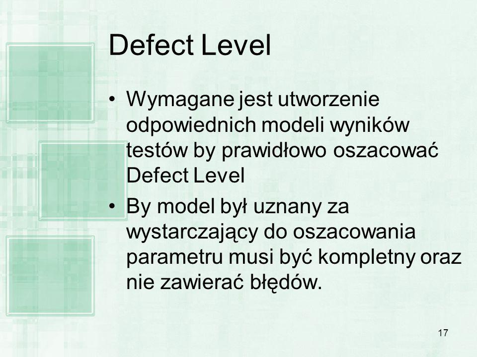 Defect Level Wymagane jest utworzenie odpowiednich modeli wyników testów by prawidłowo oszacować Defect Level.