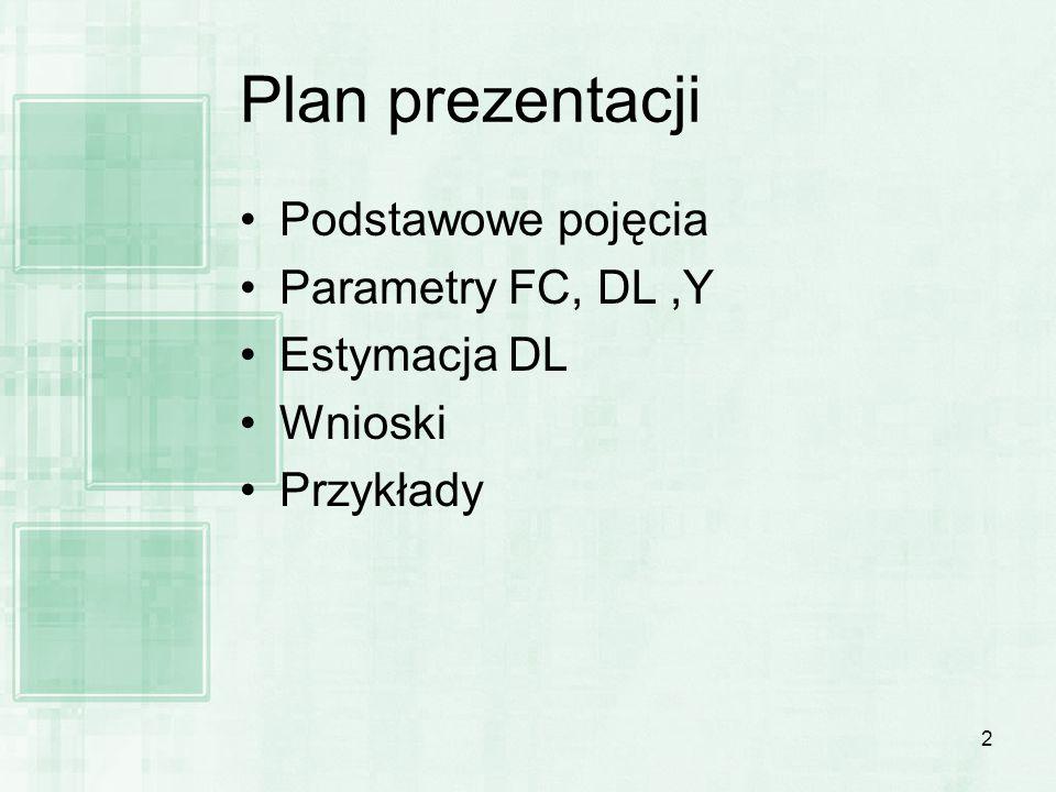 Plan prezentacji Podstawowe pojęcia Parametry FC, DL ,Y Estymacja DL
