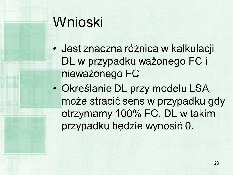 Wnioski Jest znaczna różnica w kalkulacji DL w przypadku ważonego FC i nieważonego FC.