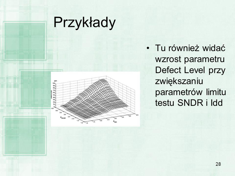 Przykłady Tu również widać wzrost parametru Defect Level przy zwiększaniu parametrów limitu testu SNDR i Idd.