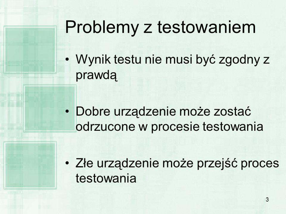 Problemy z testowaniem