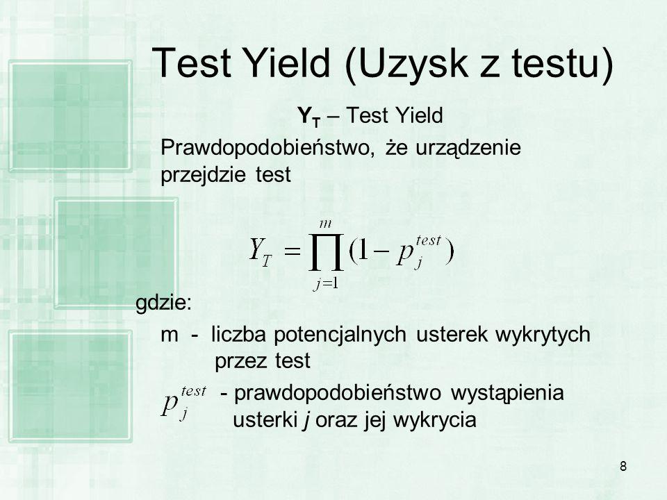 Test Yield (Uzysk z testu)