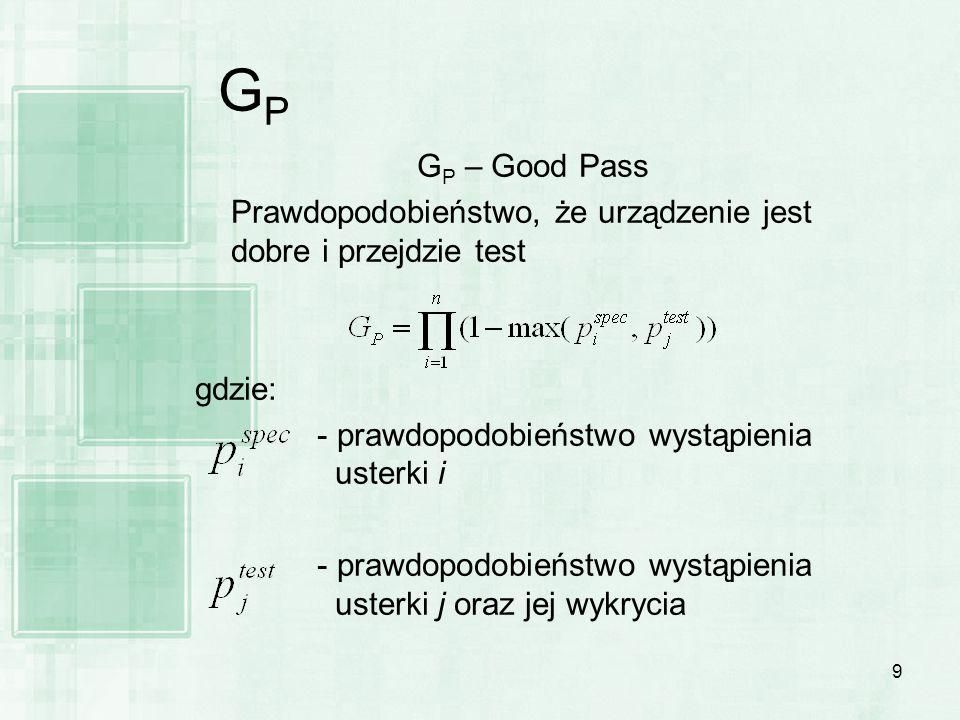 GP GP – Good Pass. Prawdopodobieństwo, że urządzenie jest dobre i przejdzie test. gdzie: - prawdopodobieństwo wystąpienia usterki i.