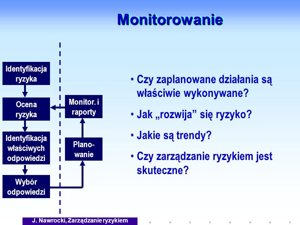 właściwych odpowiedzi J. Nawrocki, Zarządzanie ryzykiem