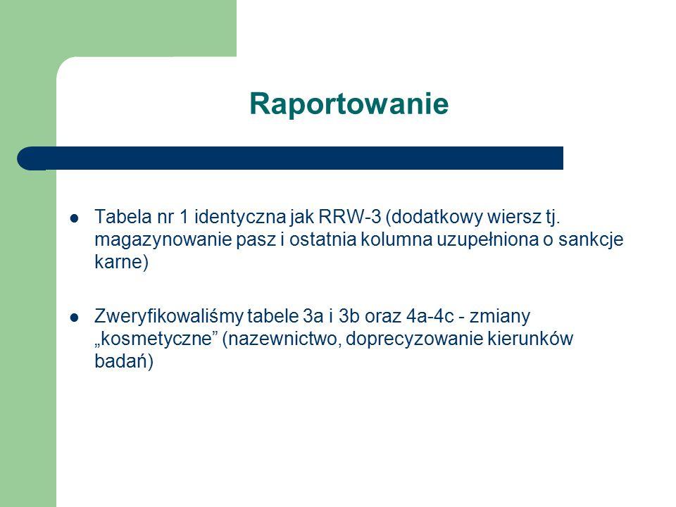 Raportowanie Tabela nr 1 identyczna jak RRW-3 (dodatkowy wiersz tj. magazynowanie pasz i ostatnia kolumna uzupełniona o sankcje karne)