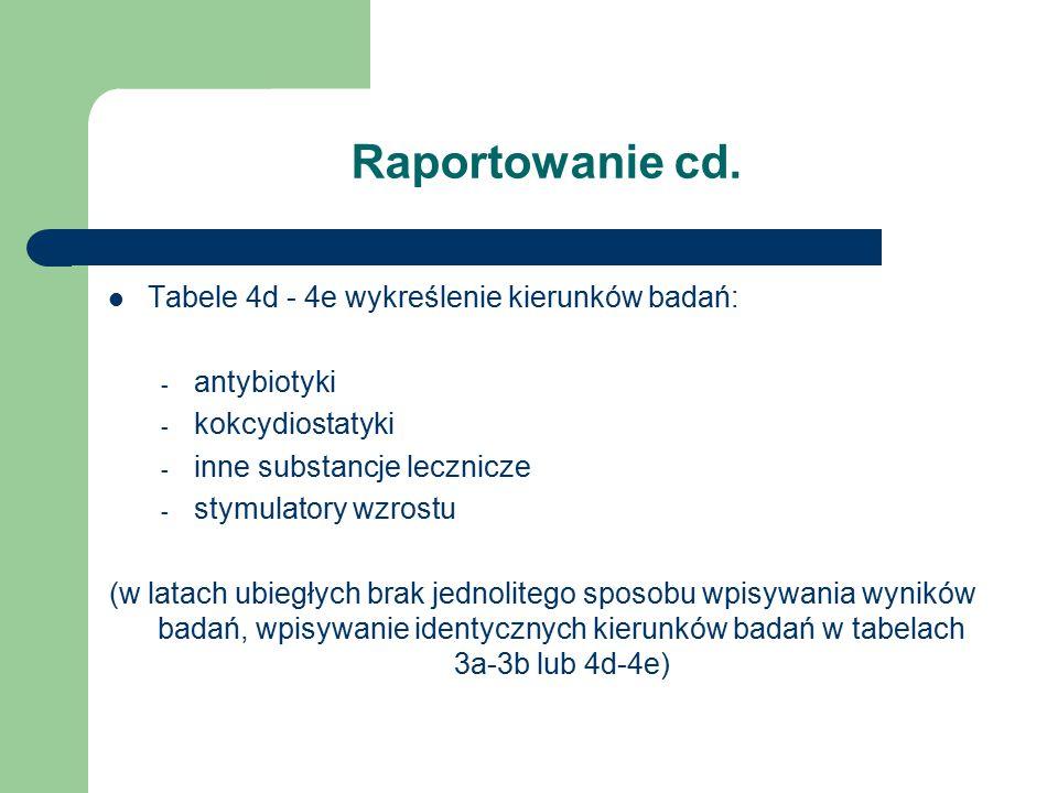 Raportowanie cd. Tabele 4d - 4e wykreślenie kierunków badań: