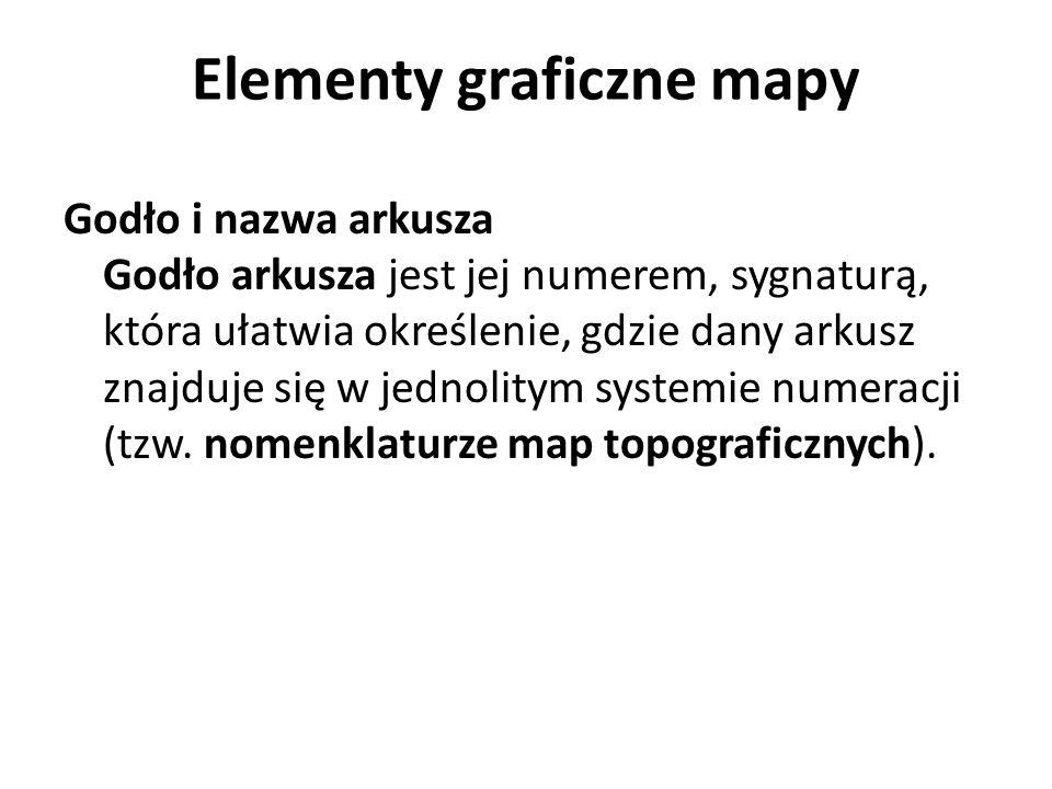 Elementy graficzne mapy