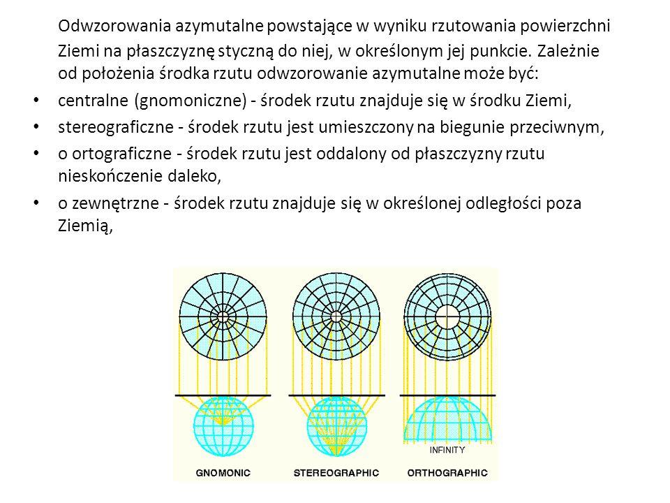 Odwzorowania azymutalne powstające w wyniku rzutowania powierzchni Ziemi na płaszczyznę styczną do niej, w określonym jej punkcie. Zależnie od położenia środka rzutu odwzorowanie azymutalne może być: