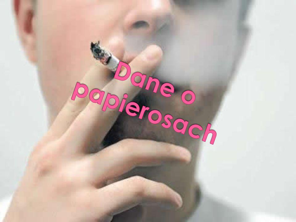 Dane o papierosach
