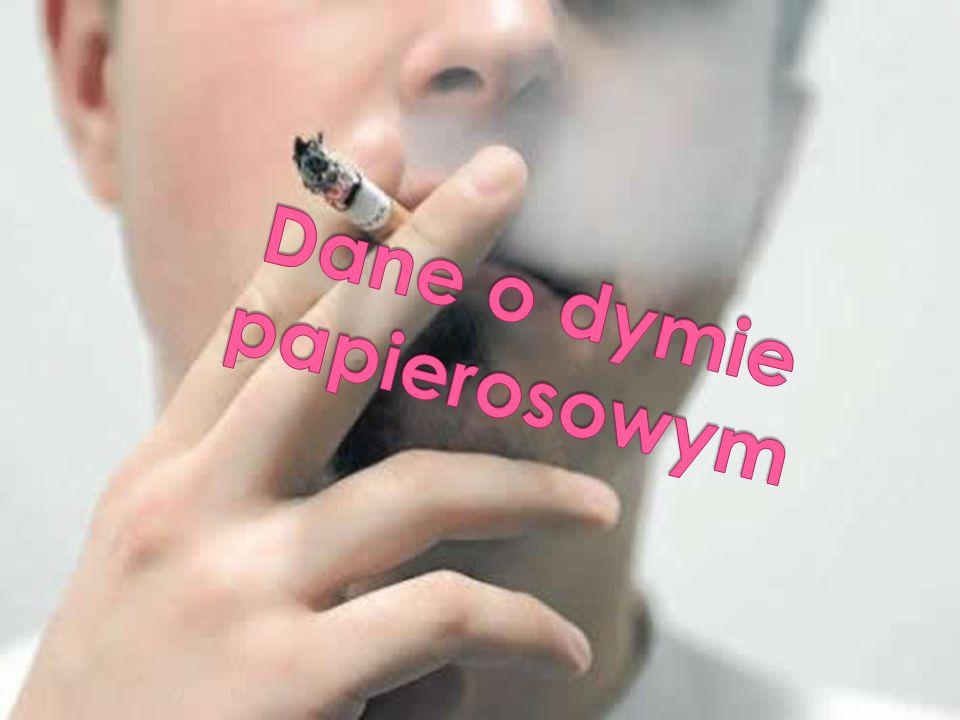 Dane o dymie papierosowym