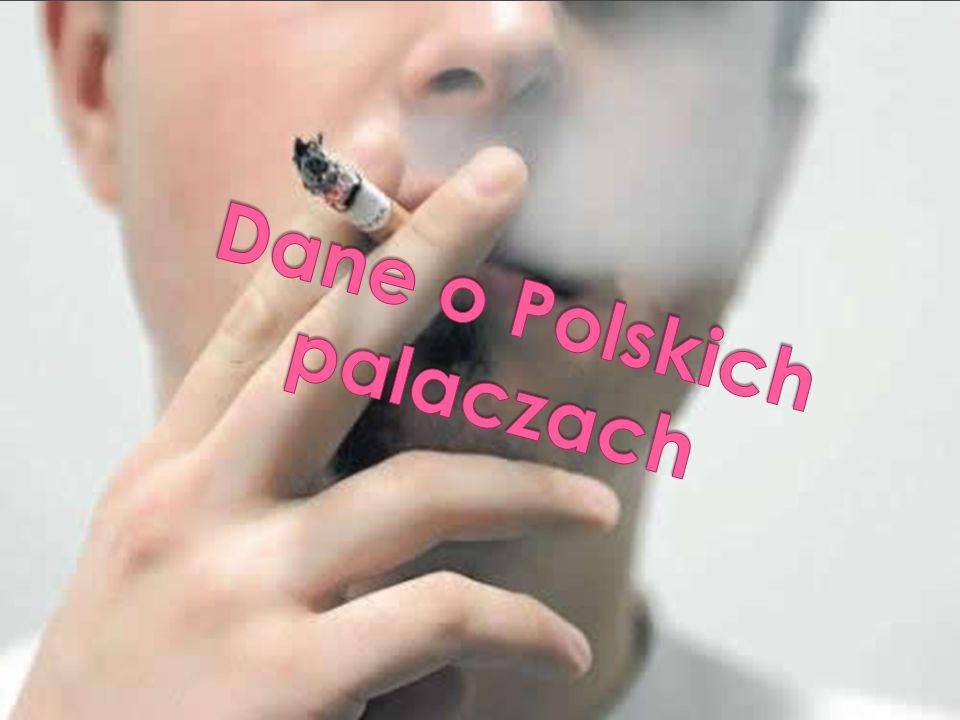 Dane o Polskich palaczach