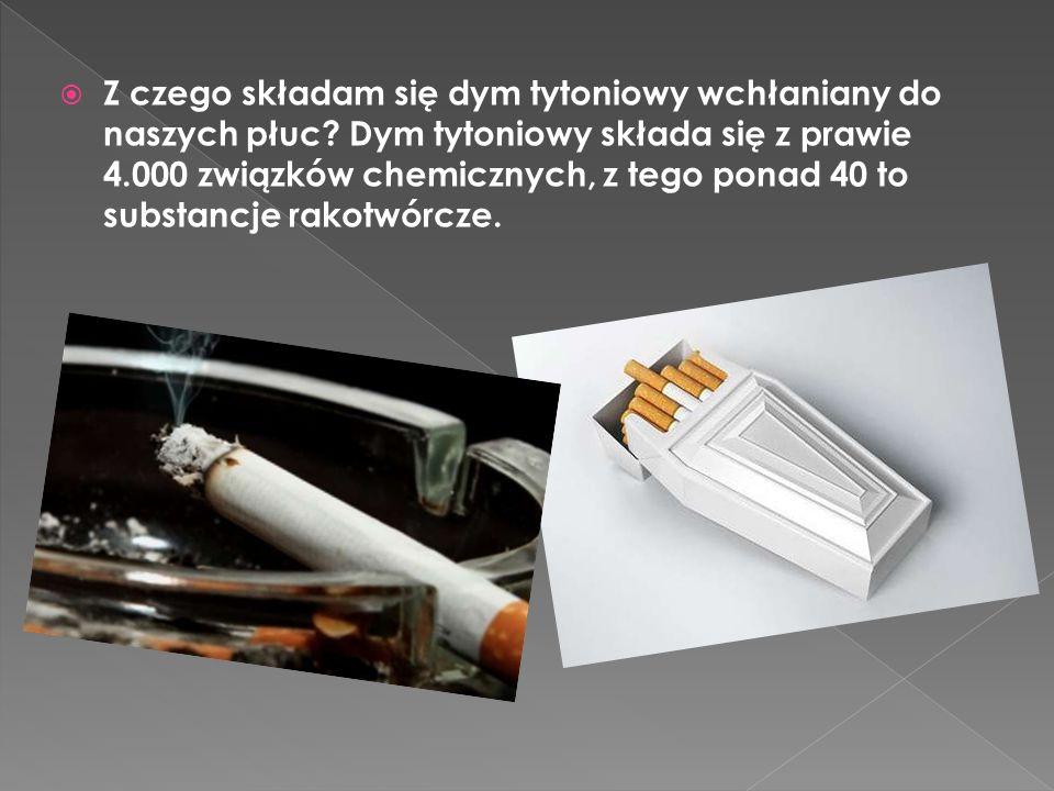 Z czego składam się dym tytoniowy wchłaniany do naszych płuc
