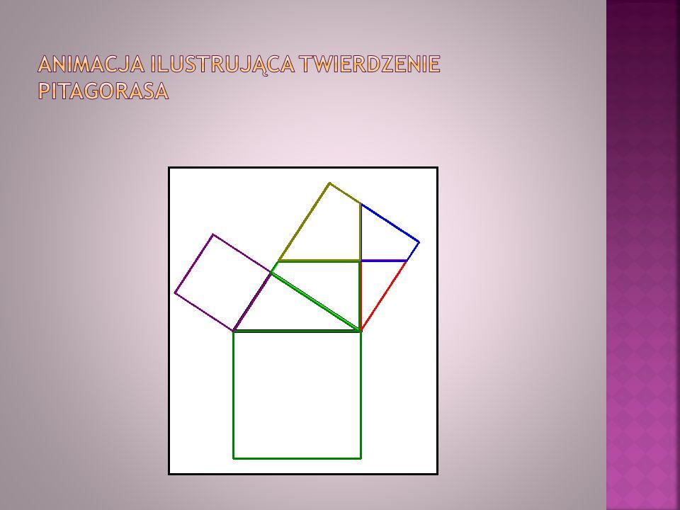 Animacja ilustrująca twierdzenie Pitagorasa