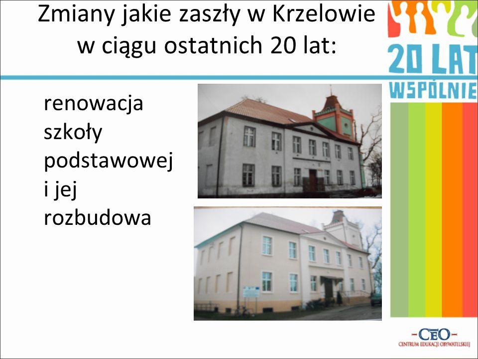 Zmiany jakie zaszły w Krzelowie w ciągu ostatnich 20 lat: