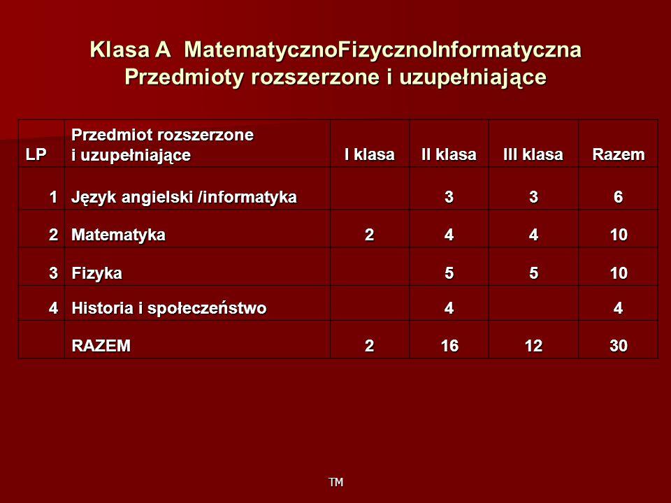 Klasa A MatematycznoFizycznoInformatyczna Przedmioty rozszerzone i uzupełniające