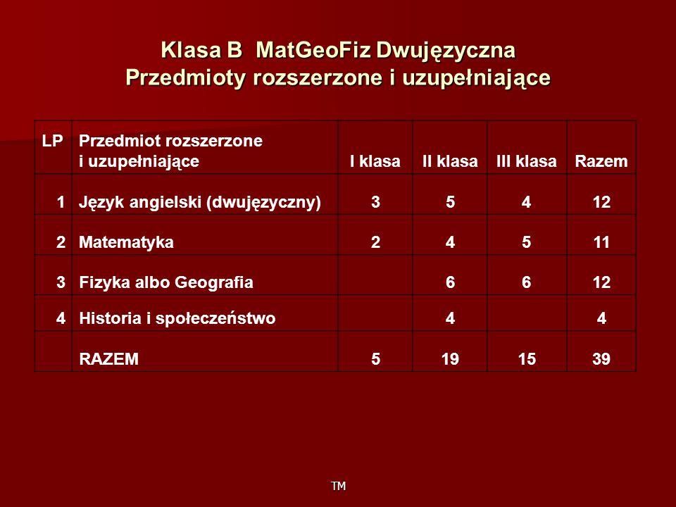 Klasa B MatGeoFiz Dwujęzyczna Przedmioty rozszerzone i uzupełniające