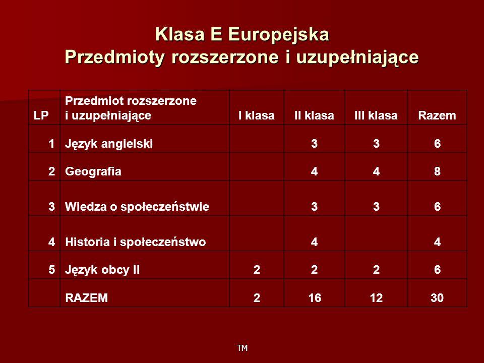 Klasa E Europejska Przedmioty rozszerzone i uzupełniające