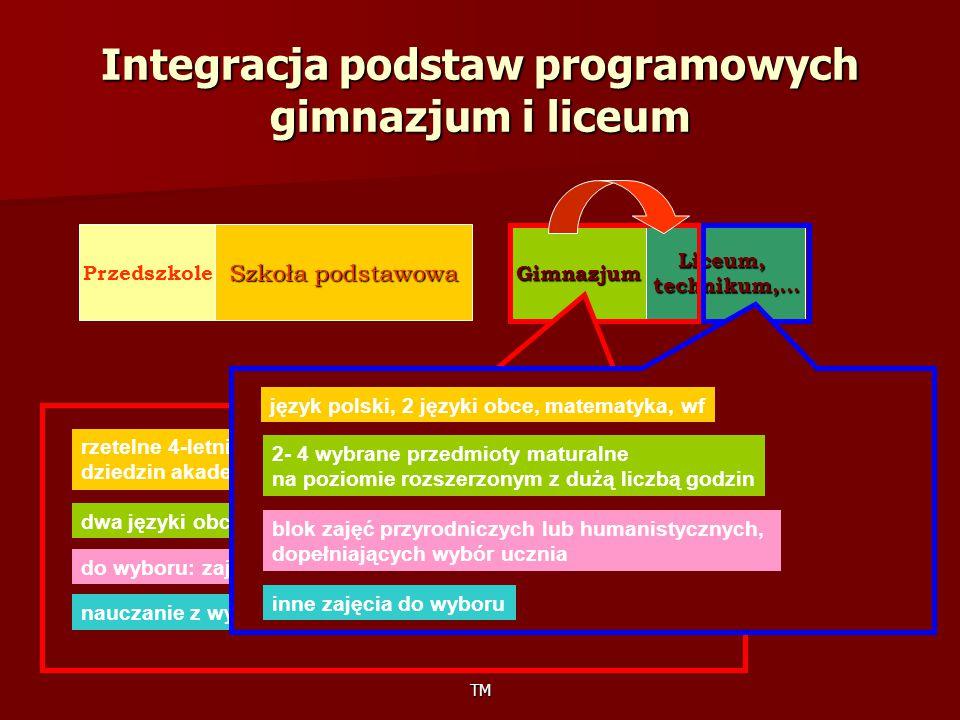 Integracja podstaw programowych gimnazjum i liceum