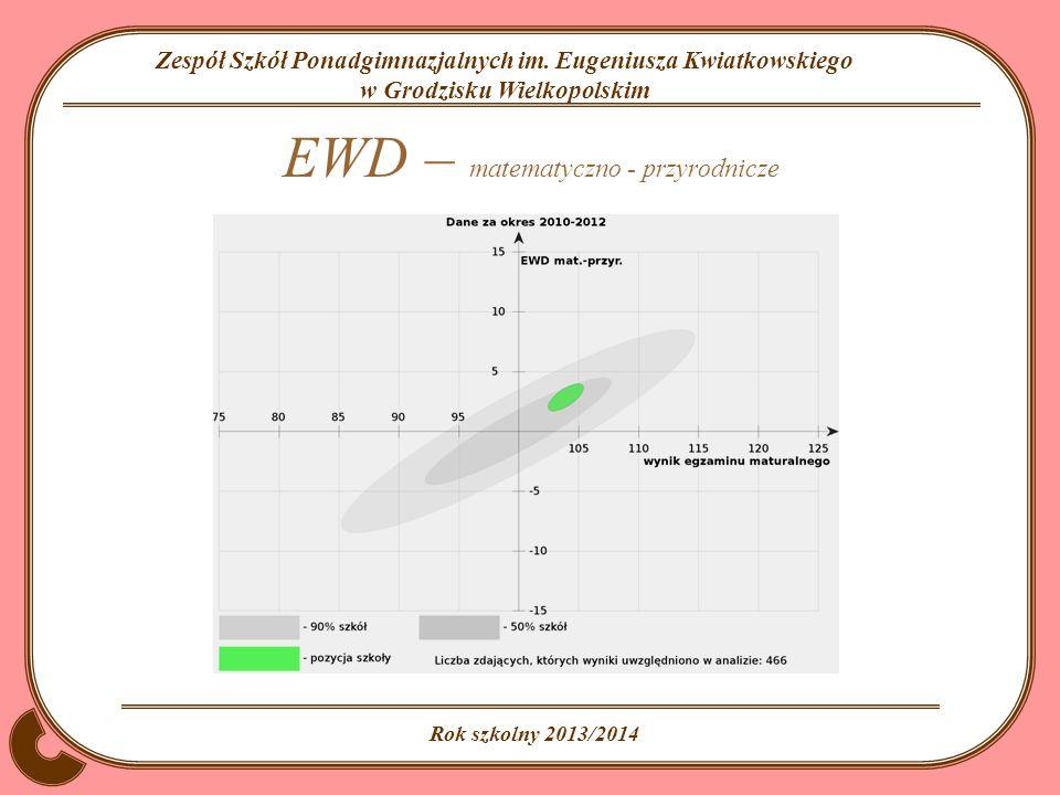 EWD – matematyczno - przyrodnicze