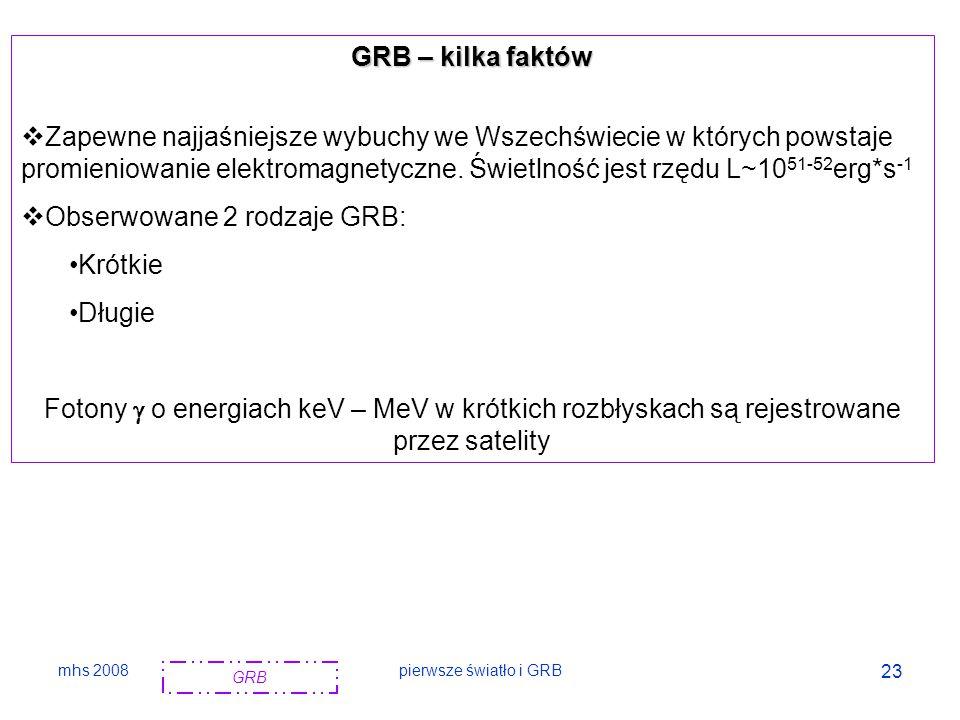 Obserwowane 2 rodzaje GRB: Krótkie Długie