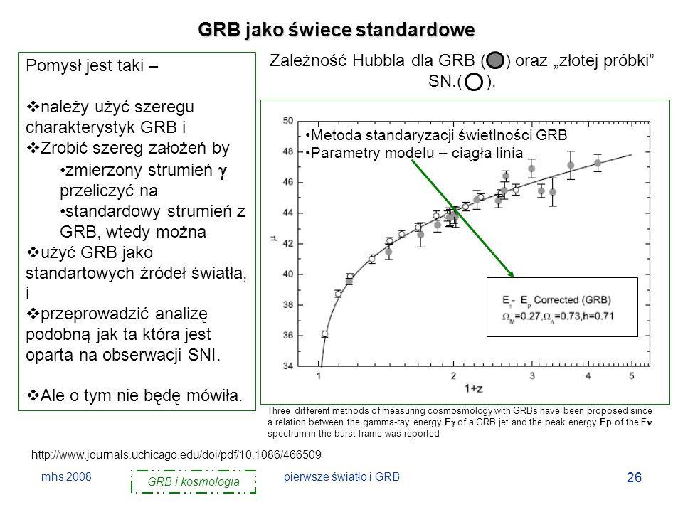 GRB jako świece standardowe
