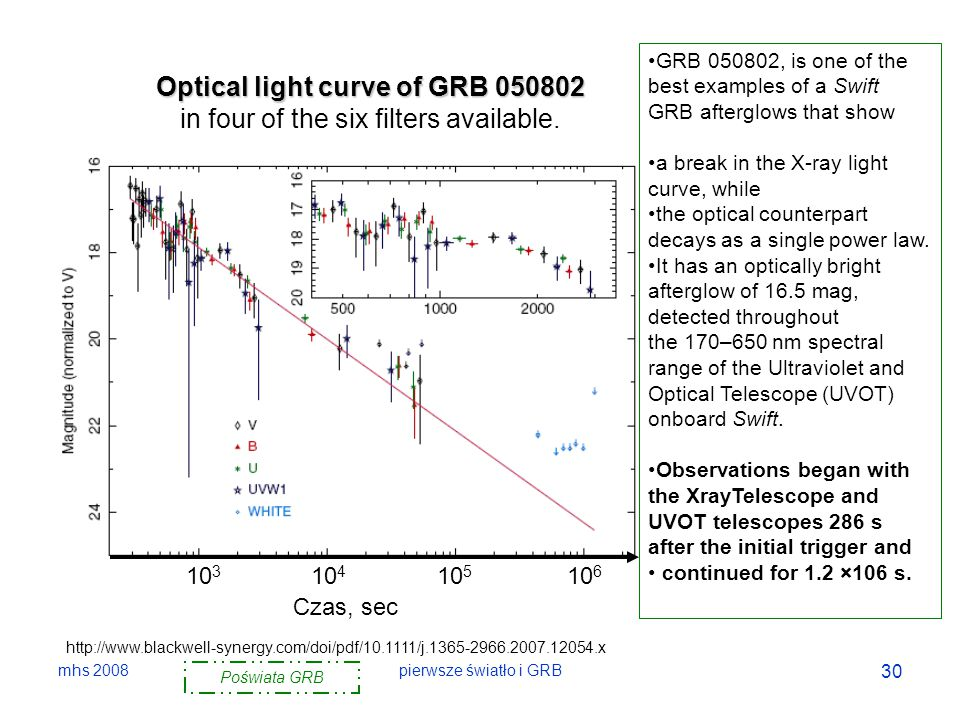 Optical light curve of GRB 050802