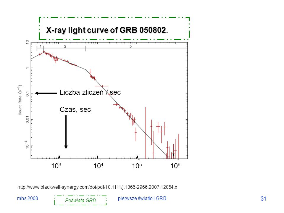 X-ray light curve of GRB 050802.