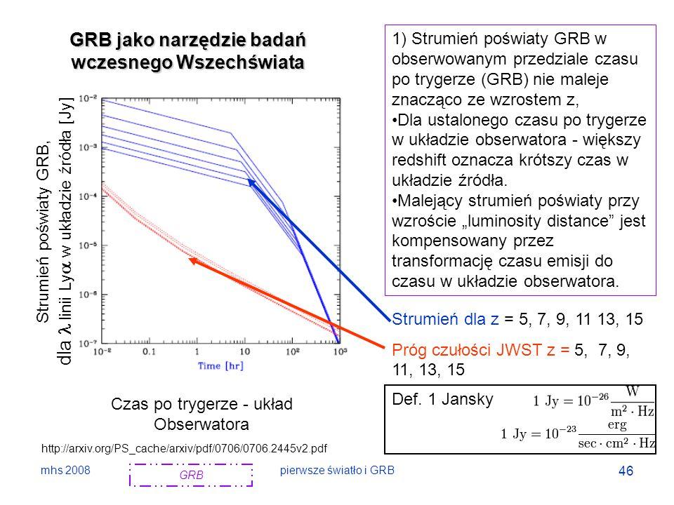 GRB jako narzędzie badań wczesnego Wszechświata