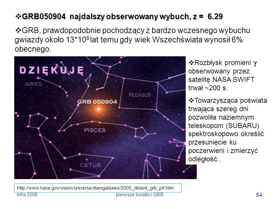 D Z I Ę K U J Ę GRB050904 najdalszy obserwowany wybuch, z = 6.29