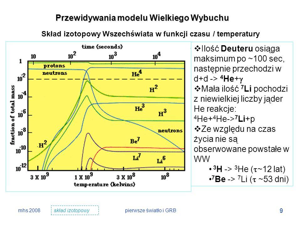 Przewidywania modelu Wielkiego Wybuchu