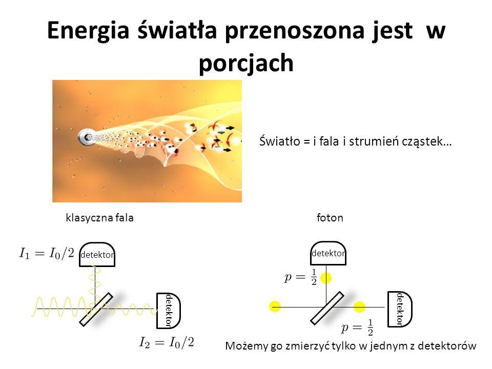 Energia światła przenoszona jest w porcjach