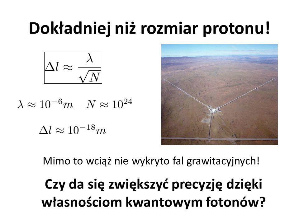 Dokładniej niż rozmiar protonu!
