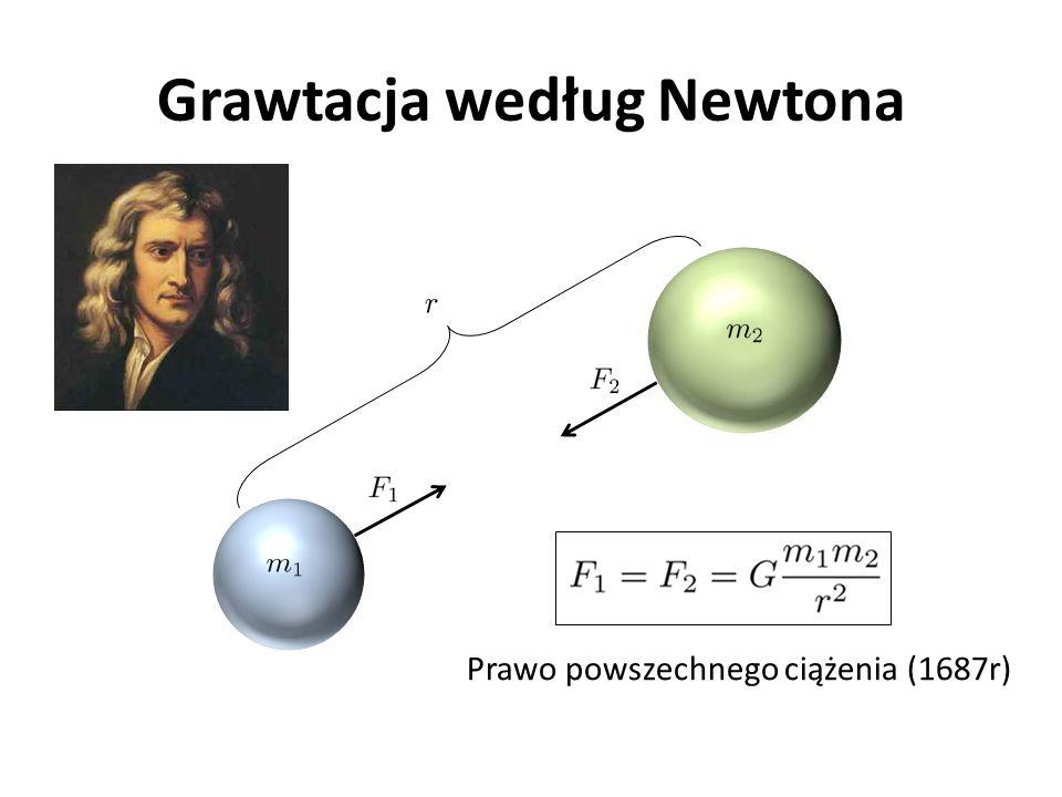 Grawtacja według Newtona