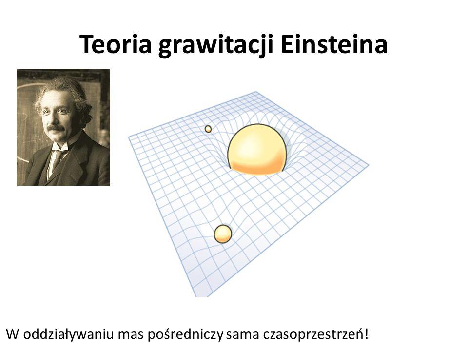Teoria grawitacji Einsteina