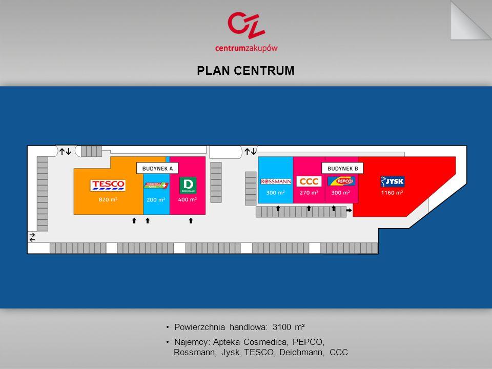 PLAN CENTRUM Powierzchnia handlowa: 3100 m²