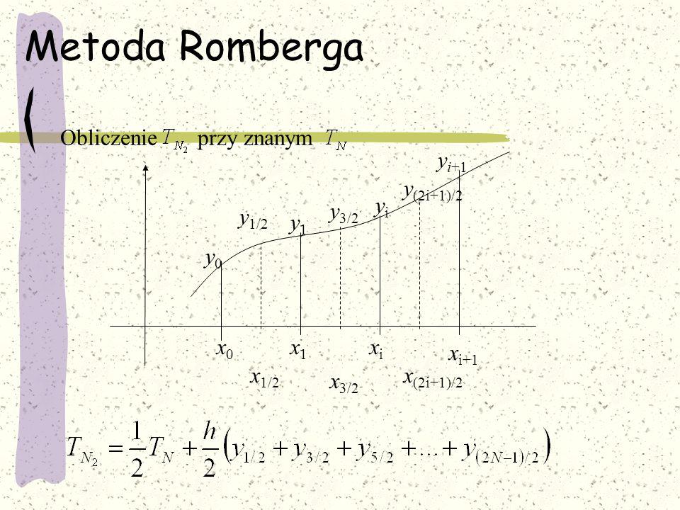Metoda Romberga Obliczenie przy znanym x0 x1 xi xi+1 y0 y1 yi yi+1