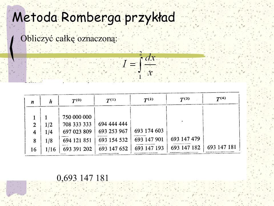 Metoda Romberga przykład