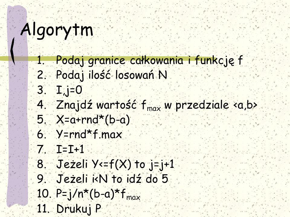 Algorytm Podaj granice całkowania i funkcję f Podaj ilość losowań N