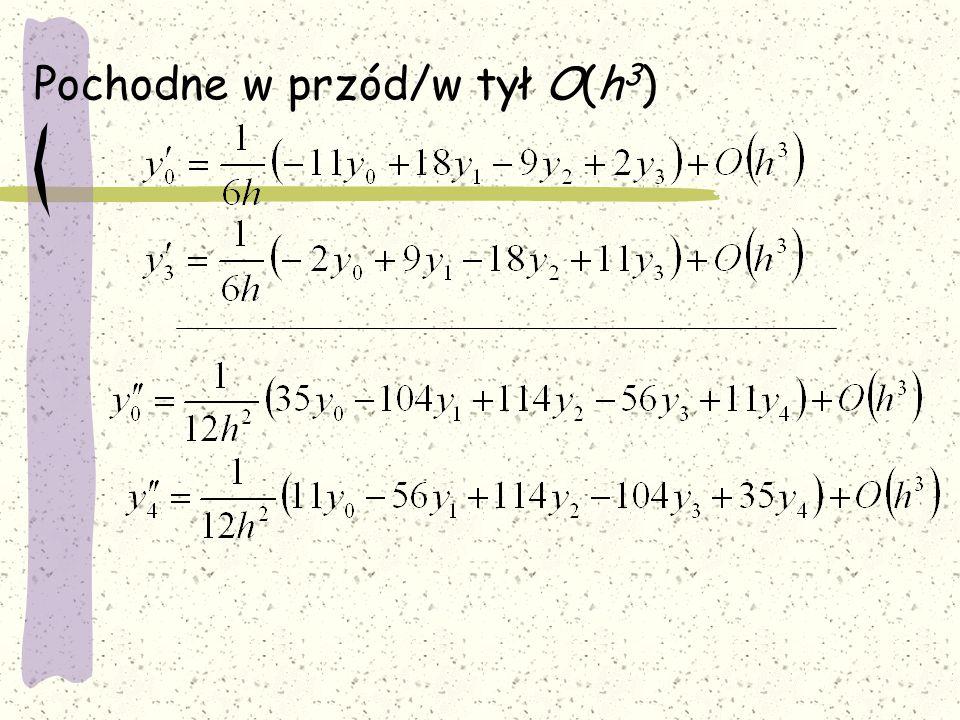 Pochodne w przód/w tył O(h3)
